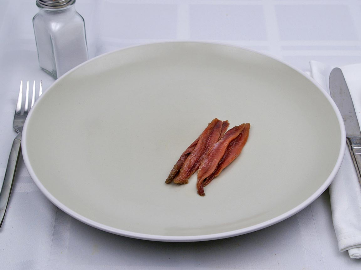 Calories in 2 piece(s) of Anchovies in Oil