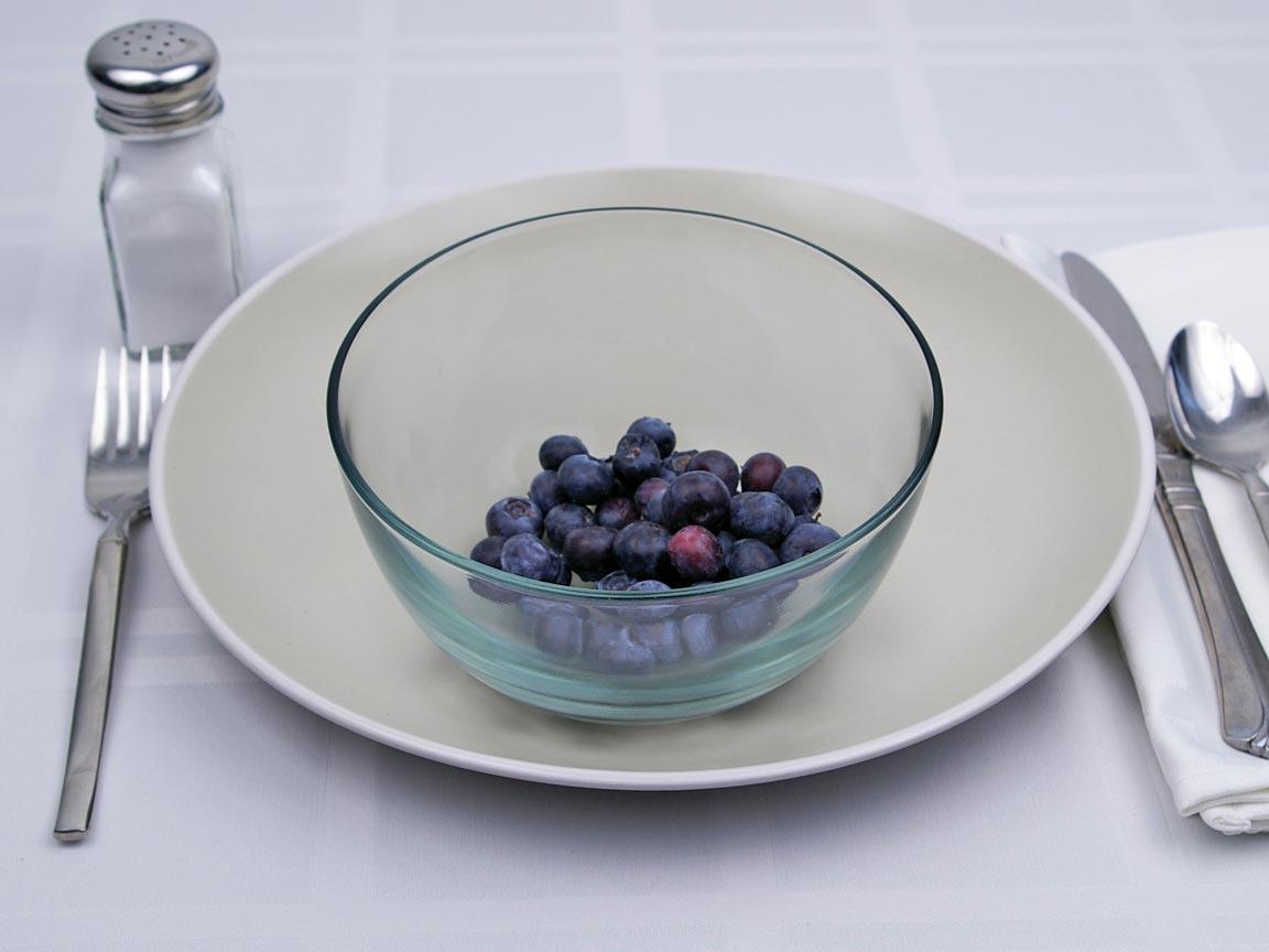 Calories in 170 grams of Blueberries