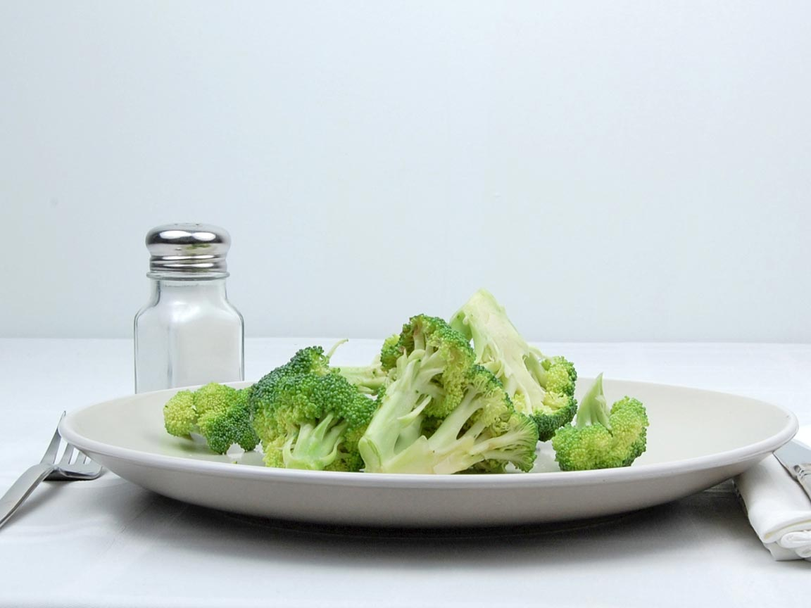 Calories in 113 grams of Broccoli - Raw