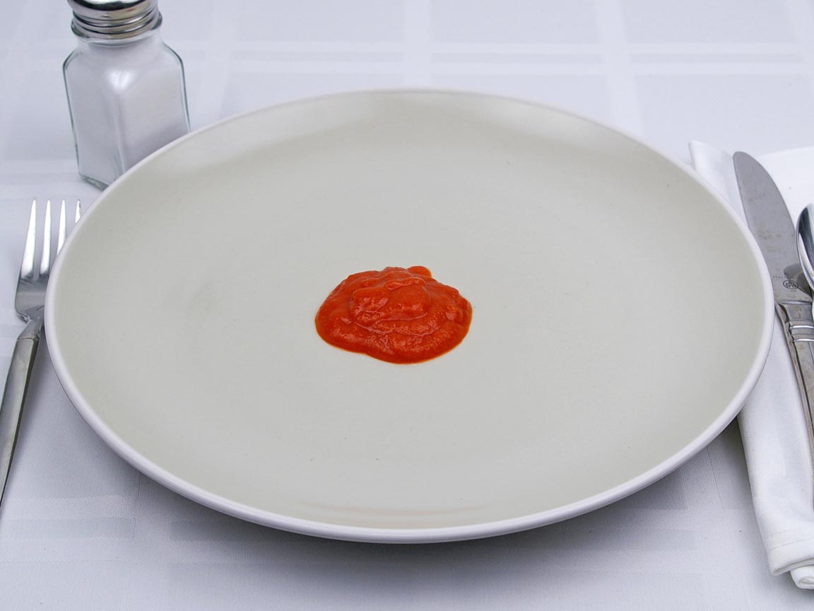 Calories in 3 tsp(s) of Sriracha Chili Sauce