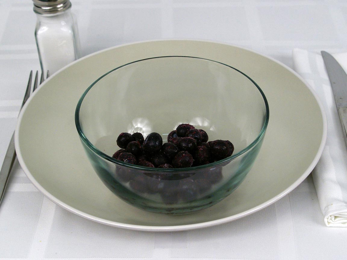 Calories in 0.75 cup(s) of Blueberries - Frozen