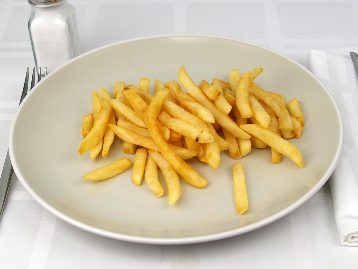 Calories in 141 grams of The Habit - French Fries