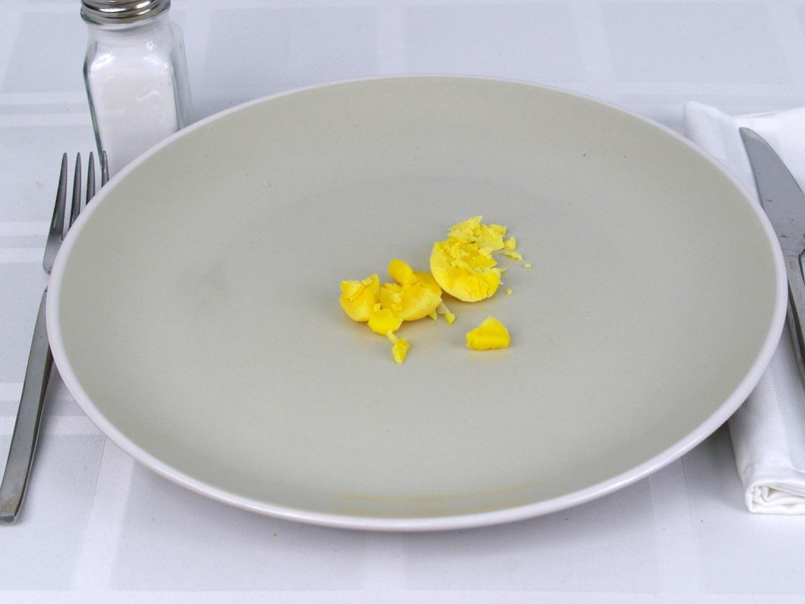 Calories in 1 ea(s) of Hard Boiled Egg Yolks