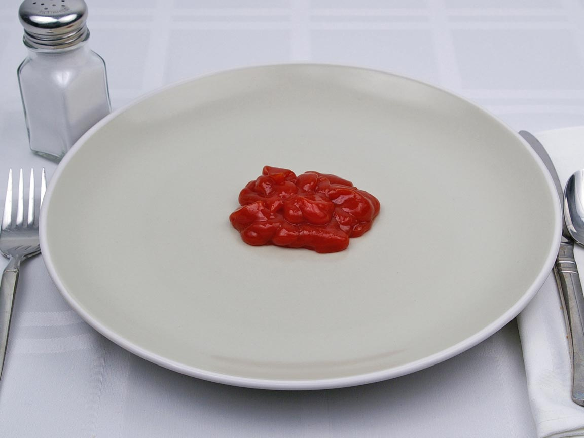 Calories in 4 Tblsp(s) of Ketchup