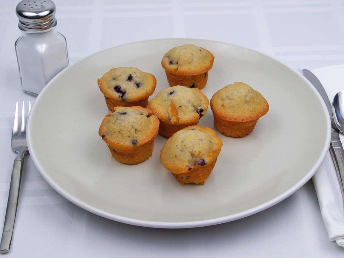 Calories in 6 muffin(s) of Blueberry Muffin - Mini