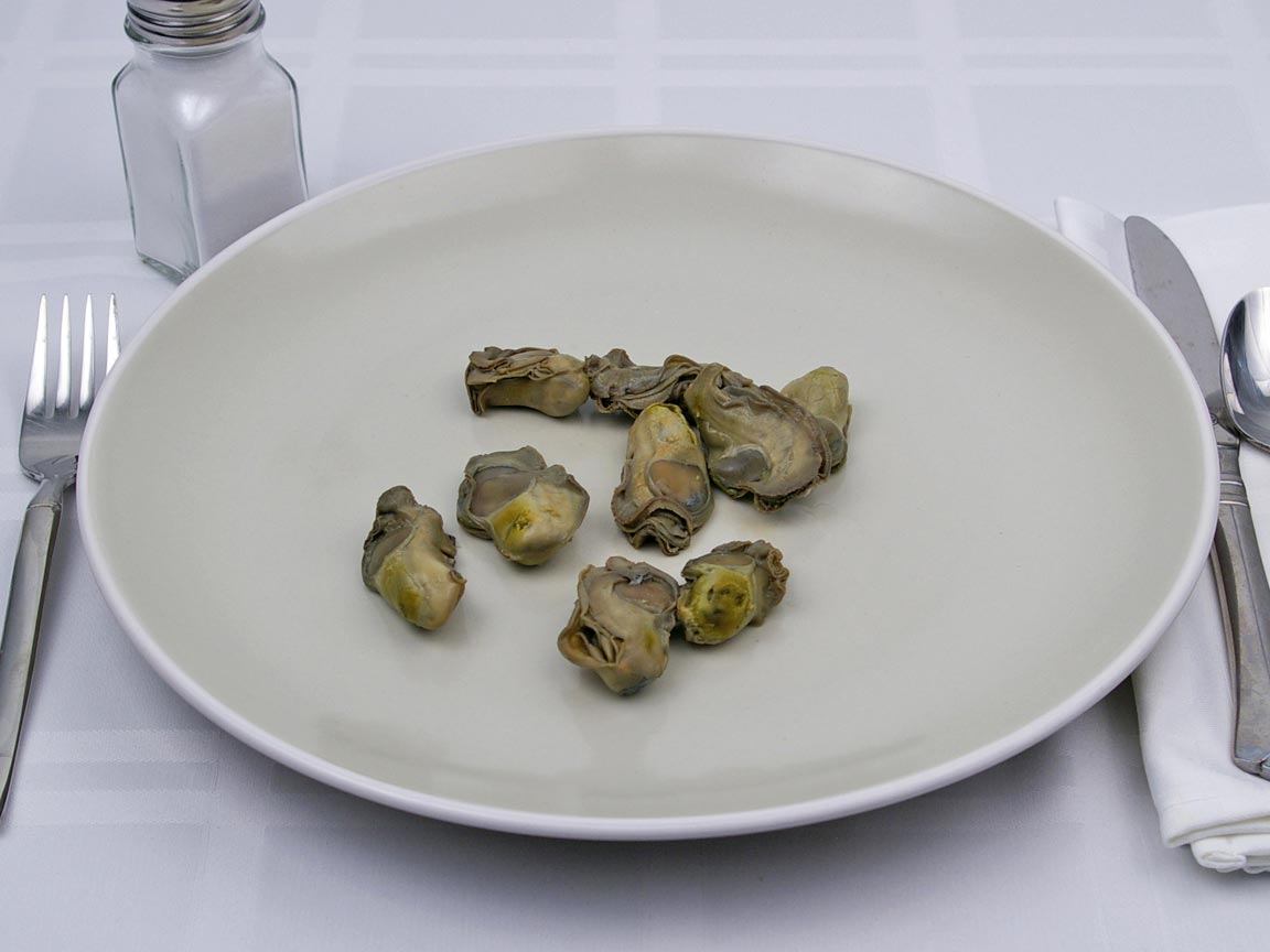 Calories in 9 oyster(s) of Oyster
