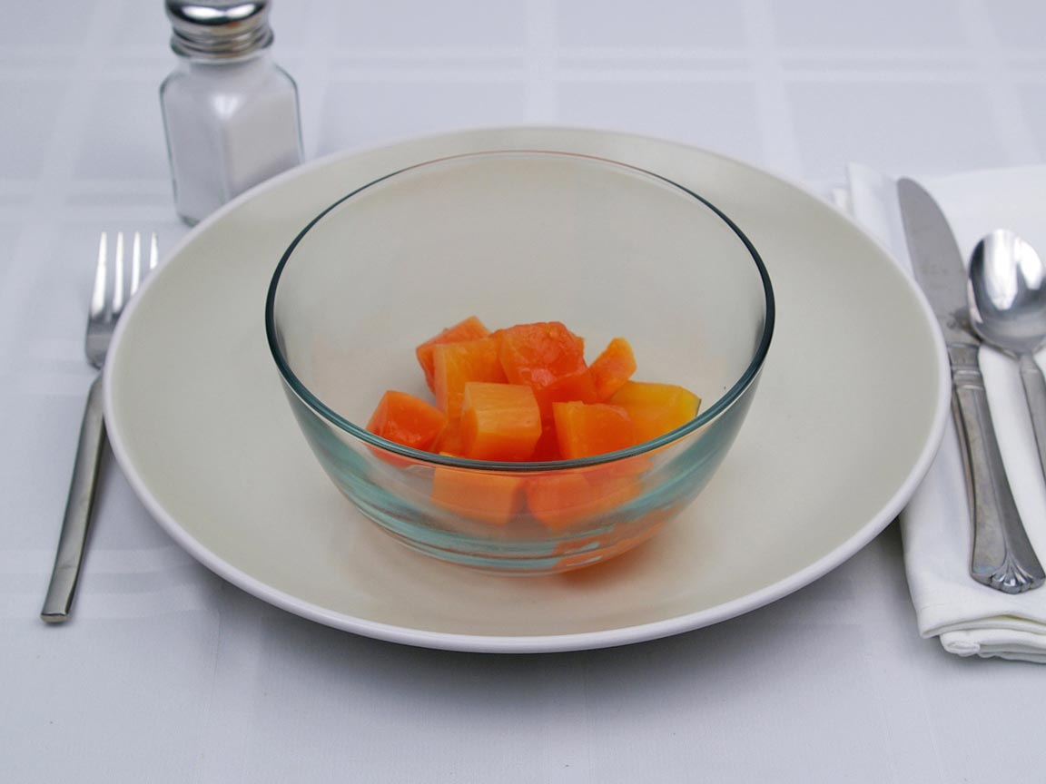 Calories in 0.5 cup(s) of Papaya - Canned - Light Syrup
