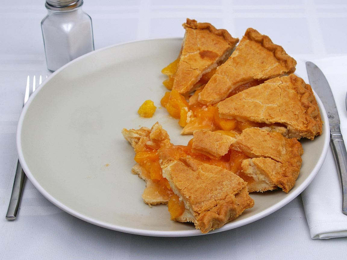 Calories in 5 piece(s) of Peach Pie - No Sugar Added
