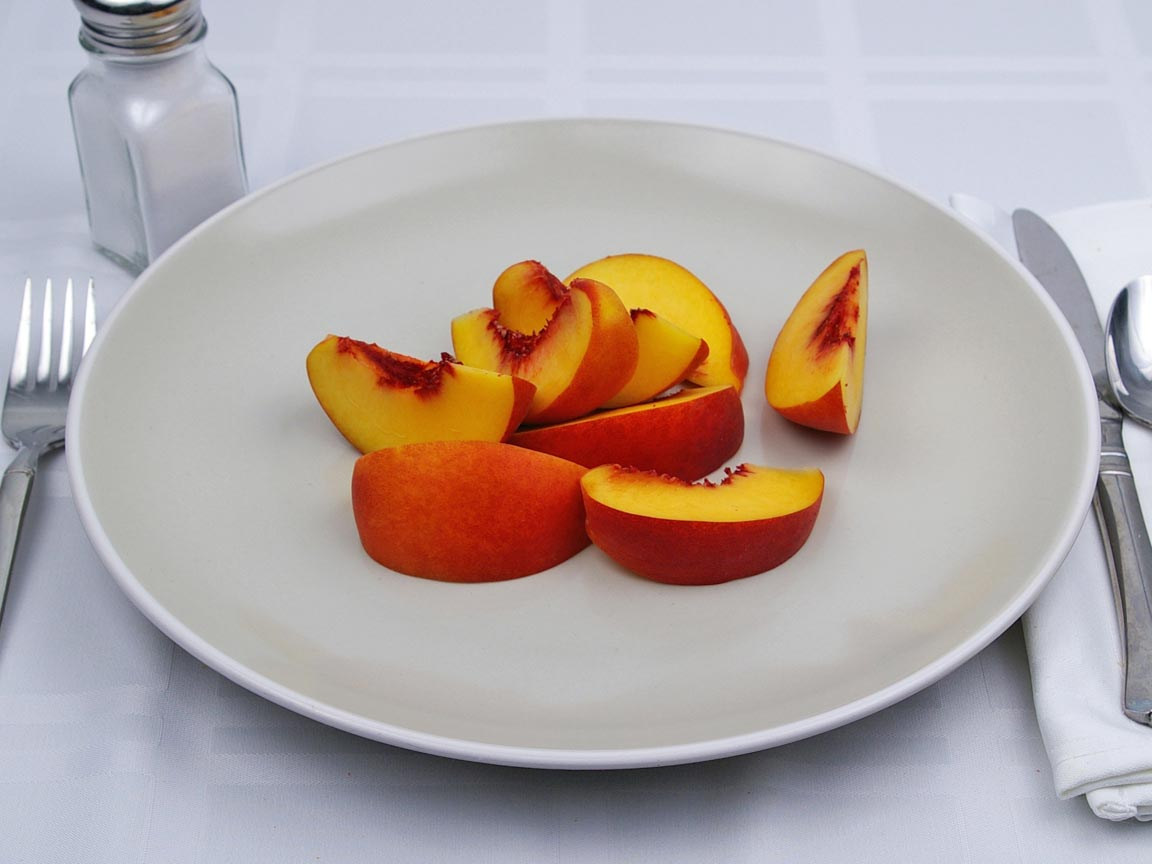 Calories in 1 fruit(s) of Peaches