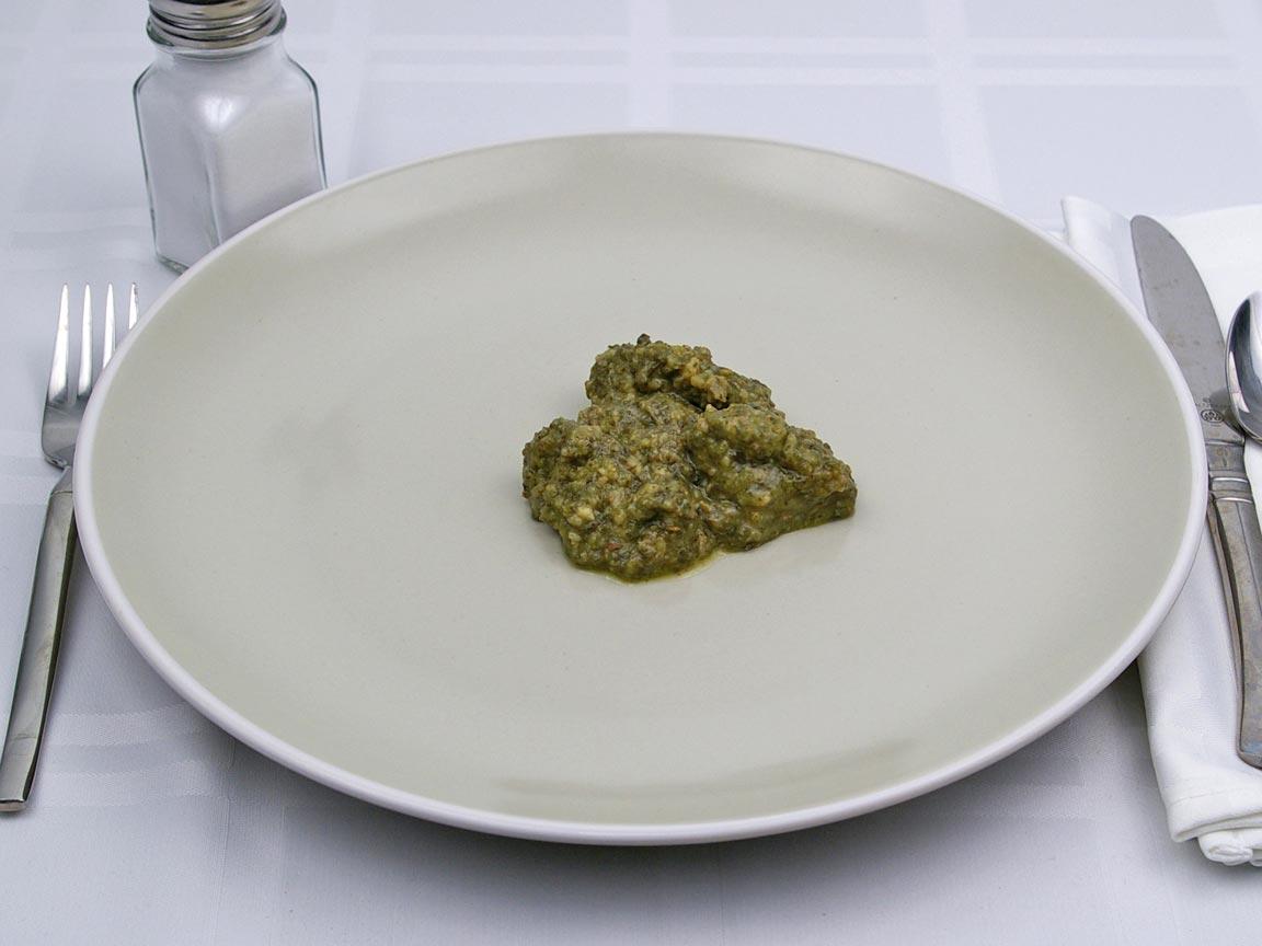 Calories in 4 Tblsp(s) of Pesto