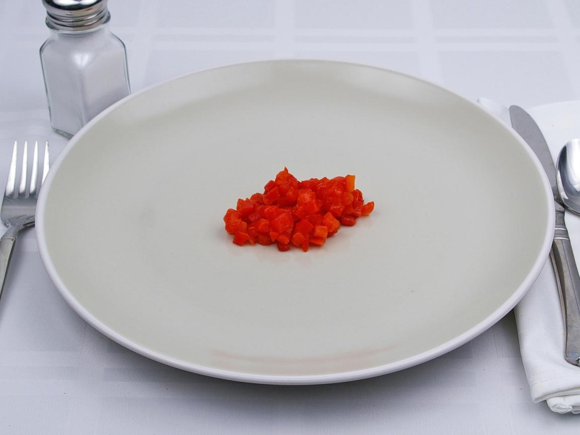 Calories in 2 Tbsp(s) of Pimiento