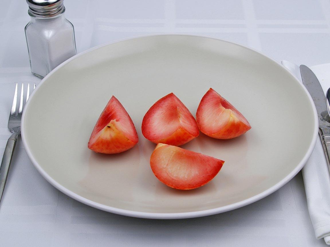Calories in 1 fruit(s) of Pluot