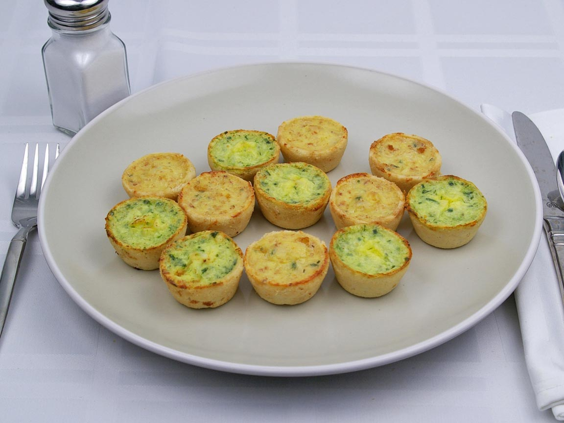 Calories in 12 piece(s) of Quiche - Petite