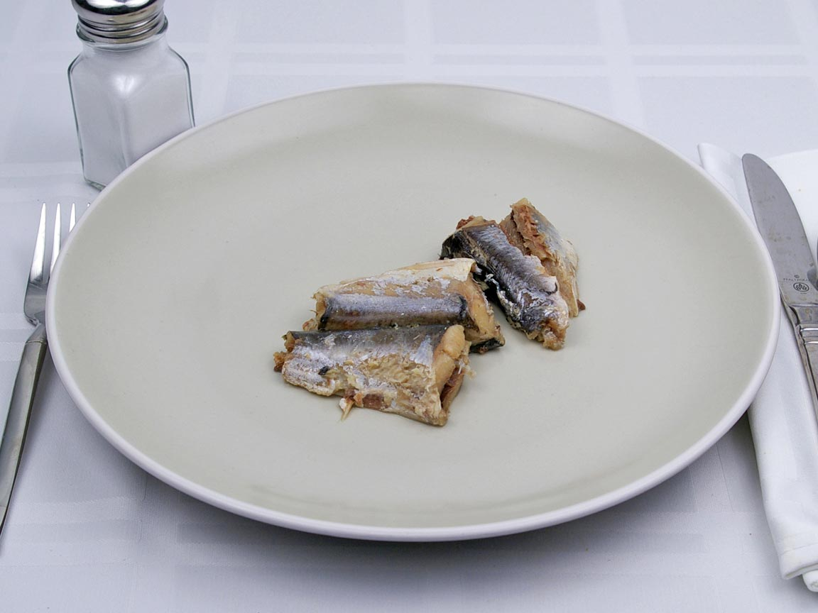 Calories in 0.99 can(s) of Sardines - Canned - in Water