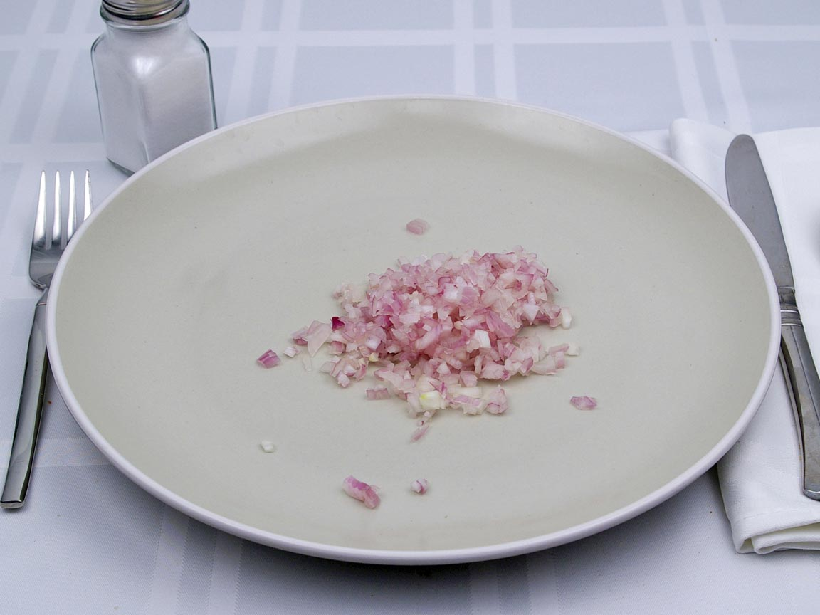 Calories in 5 tsp(s) of Shallots
