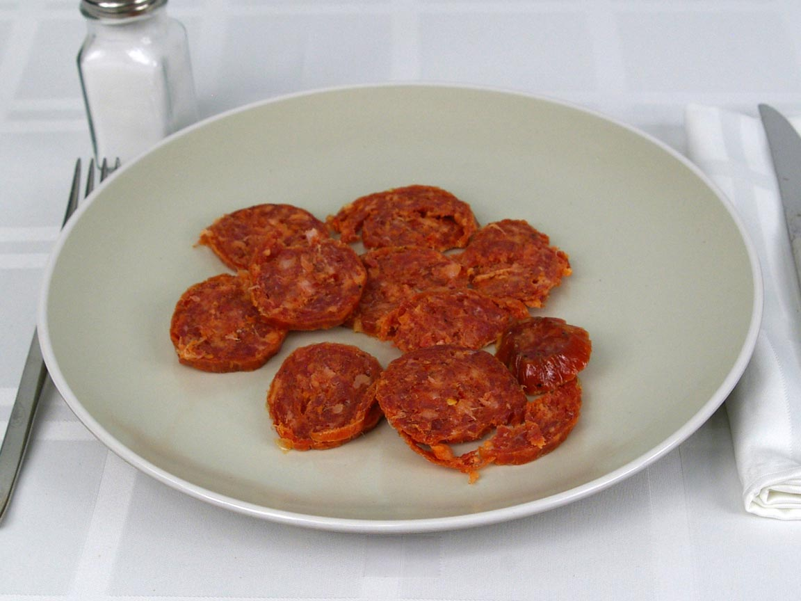 Calories in 85 grams of Sopressata Salami