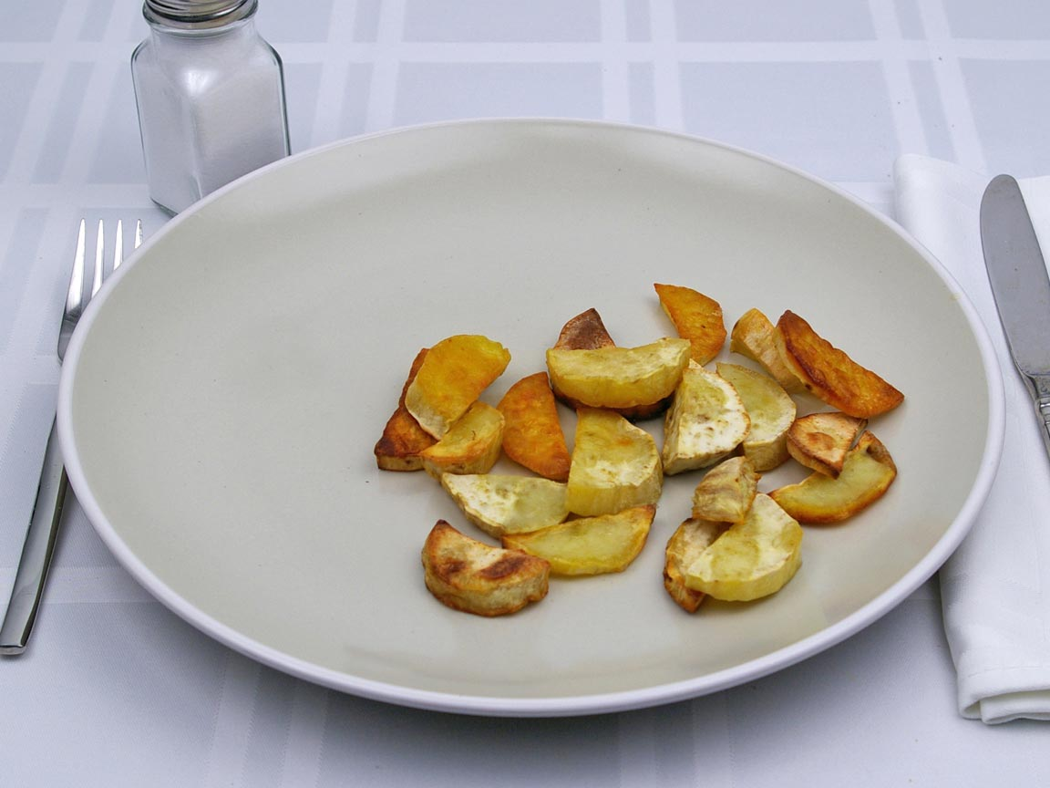 Calories in 85 grams of Sweet Potatoes - No Fat Added
