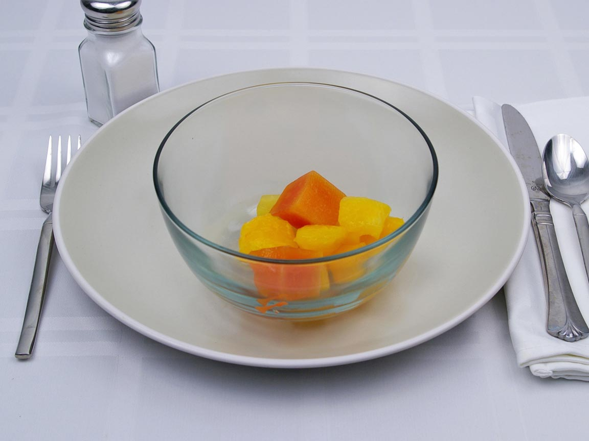 Calories in 0.75 cup(s) of Topical Fruit Salad - No Sugar Added - Splenda