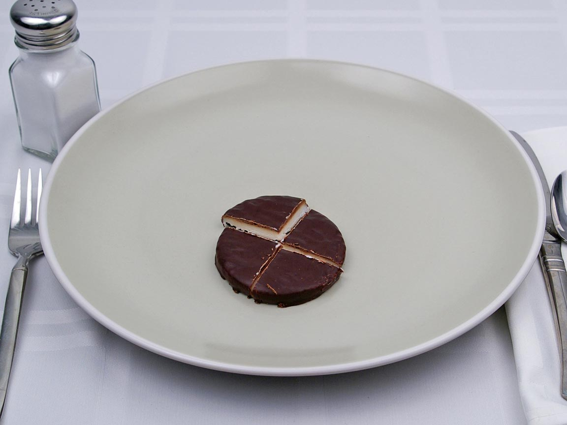 Calories in 1 patty(s) of York Peppermint Patty